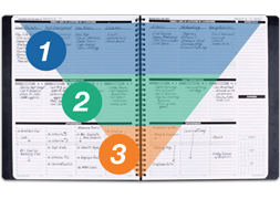 Planner pads personal organizers and planners why it works planner pad maxwellsz